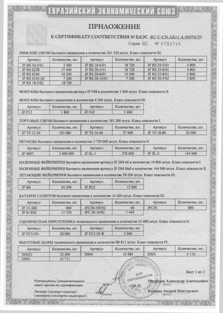 Сертификат 76-20-2